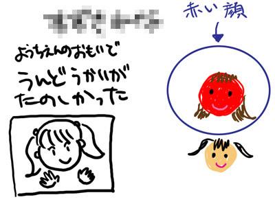 赤い顔.jpg